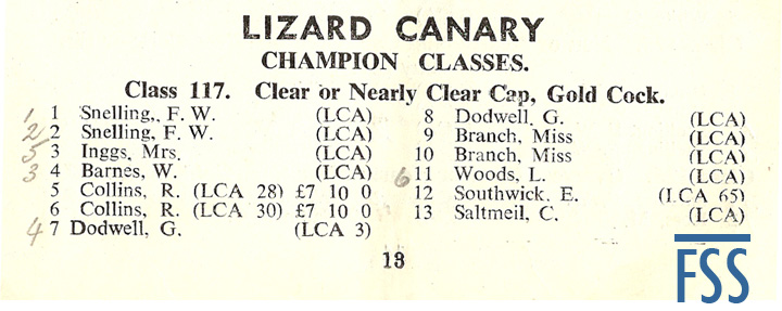 Norwich Alliance 1955 CCGCs-FSS